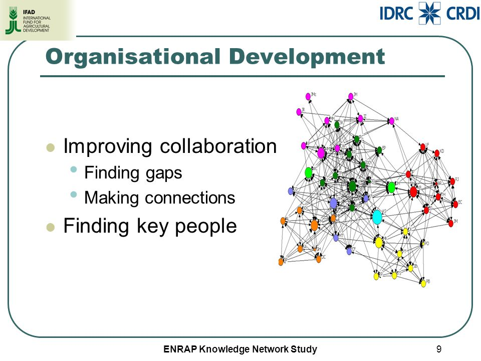 ENRAP Knowledge Network Study Organisational Development Improving collaboration Finding gaps Making connections Finding key people 9