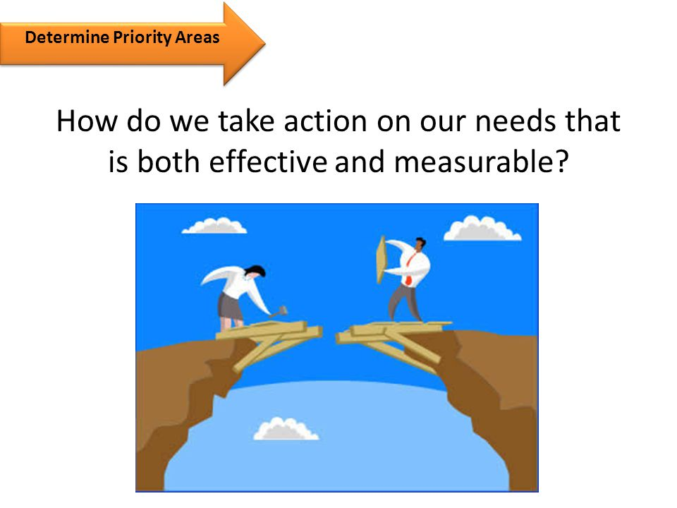 How do we take action on our needs that is both effective and measurable Determine Priority Areas