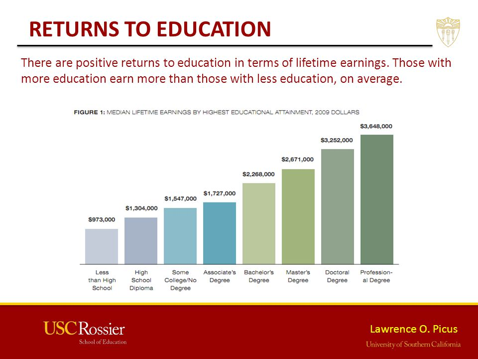 Lawrence O. Picus RETURNS TO EDUCATION There are positive returns to education in terms of lifetime earnings. Those with more education earn more than
