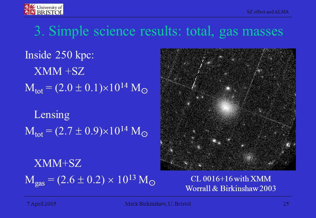 SZ effect and ALMA 7 April 2005Mark Birkinshaw, U. Bristol25 3. Simple science results: total, gas masses Inside 250 kpc: XMM +SZ M tot = (2.0  0.1)