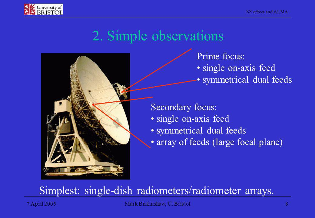 SZ effect and ALMA 7 April 2005Mark Birkinshaw, U. Bristol8 2. Simple observations Simplest: single-dish radiometers/radiometer arrays. Secondary focu