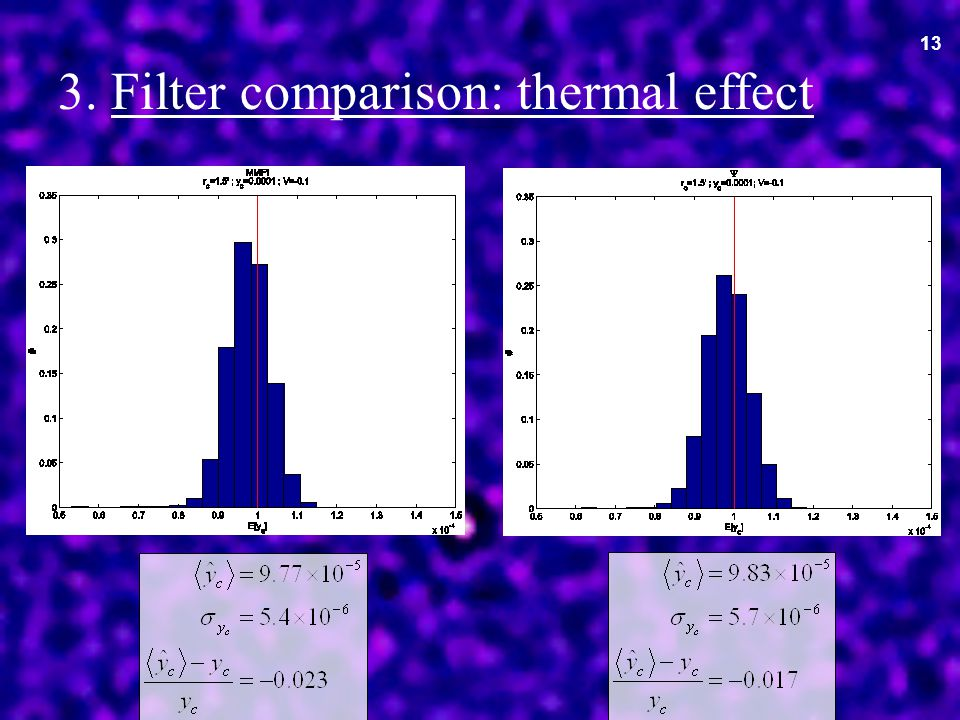 3. Filter comparison: thermal effect 13