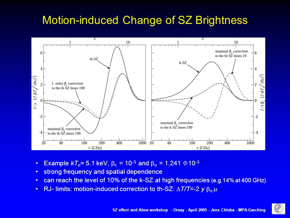 Motion-induced Change of SZ Brightness Example kT e = 5.1 keV,  c = 10 -3 and  o = 1.241  10 -3 strong frequency and spatial dependence can reach the level of 10% of the k-SZ at high frequencies (e.g.14% at 400 GHz) RJ- limits: motion-induced correction to th-SZ:  T/T=-2 y  o  SZ effect and Alma workshop - Orsay - April 2005 - Jens Chluba - MPA-Garching