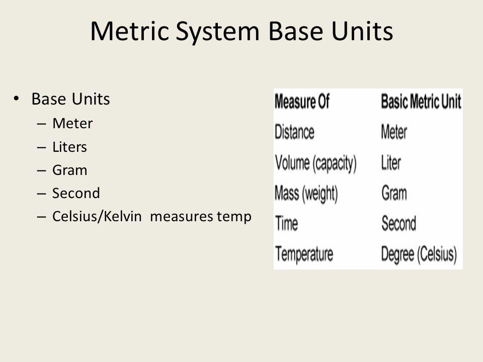 Metric Prefixes – Use prefixes with base units – Kilo = 1000 – Hecto = 100 – Deca = 10 – Base Units (g, L & m) = 1 – Deci = 1/10 or 0.1 – Centi = 1/100 or 0.01 – Milli = 1/1000 or 0.001