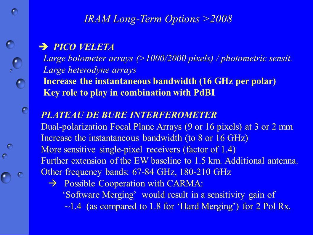  PICO VELETA Large bolometer arrays (>1000/2000 pixels) / photometric sensit. Large heterodyne arrays Increase the instantaneous bandwidth (16 GHz pe