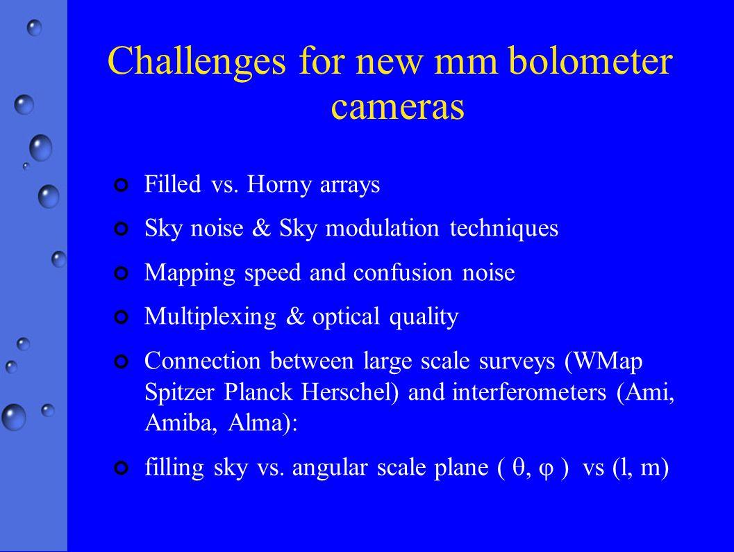 Challenges for new mm bolometer cameras Filled vs.