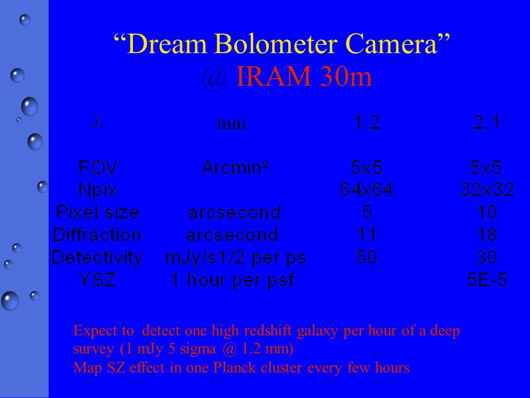 Dream Bolometer Camera @ IRAM 30m Expect to detect one high redshift galaxy per hour of a deep survey (1 mJy 5 sigma @ 1.2 mm) Map SZ effect in one Planck cluster every few hours