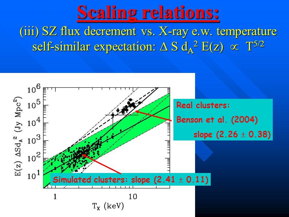Scaling relations: (iii) SZ flux decrement vs. X-ray e.w.
