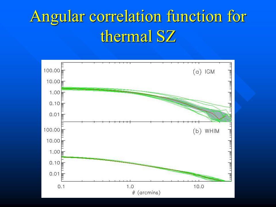 Angular correlation function for thermal SZ