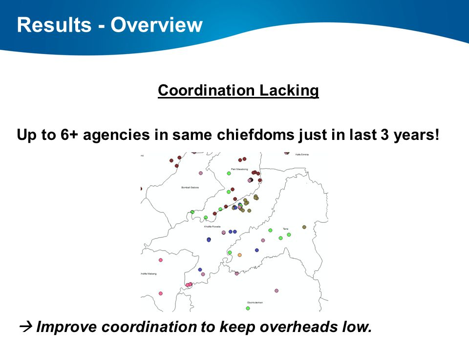 Coordination Lacking Up to 6+ agencies in same chiefdoms just in last 3 years.