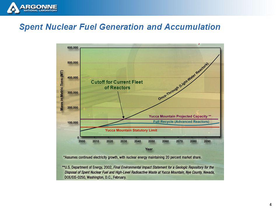 5 The Nuclear Energy Future 2100: 46 TW 2050: 30 TW ( Hoffert et al., Nature 395, 883,1998) World Fuel Mix 2001 Oil Ga s Coal Nucl.