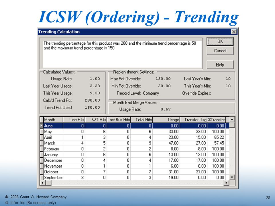   2006 Grant W. Howard Company   Infor, Inc (Sx screens only) 28 ICSW (Ordering) - Trending