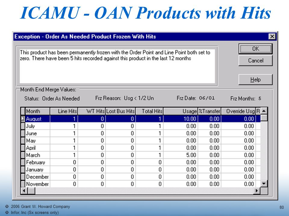   2006 Grant W. Howard Company   Infor, Inc (Sx screens only) 80 ICAMU - OAN Products with Hits