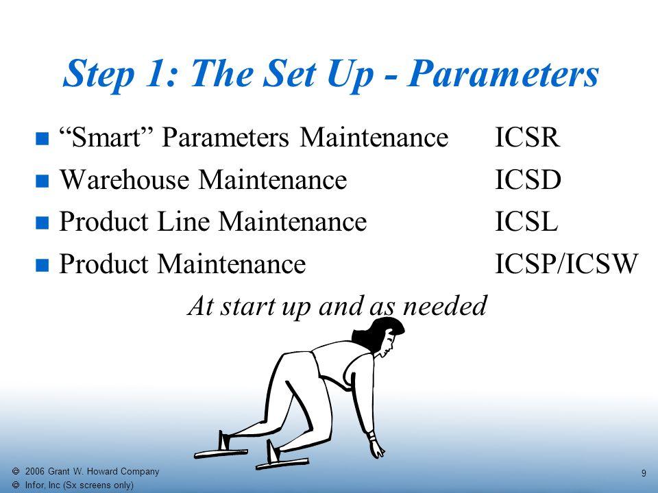   2006 Grant W. Howard Company   Infor, Inc (Sx screens only) 10 ICSR - IC Setup Replenishment