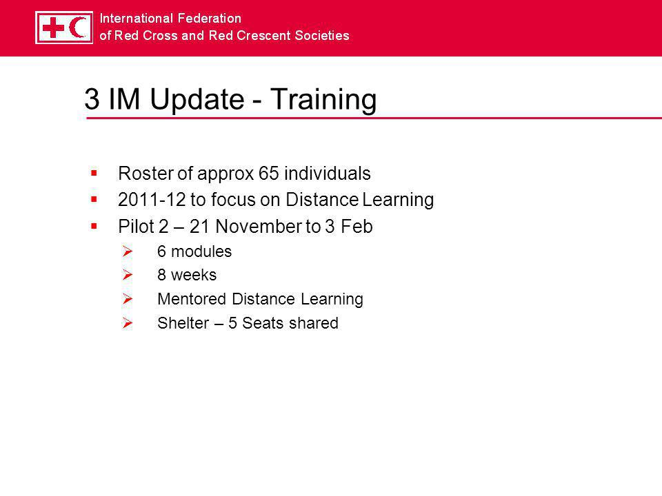 3 IM Update - Training  Roster of approx 65 individuals  2011-12 to focus on Distance Learning  Pilot 2 – 21 November to 3 Feb  6 modules  8 weeks  Mentored Distance Learning  Shelter – 5 Seats shared