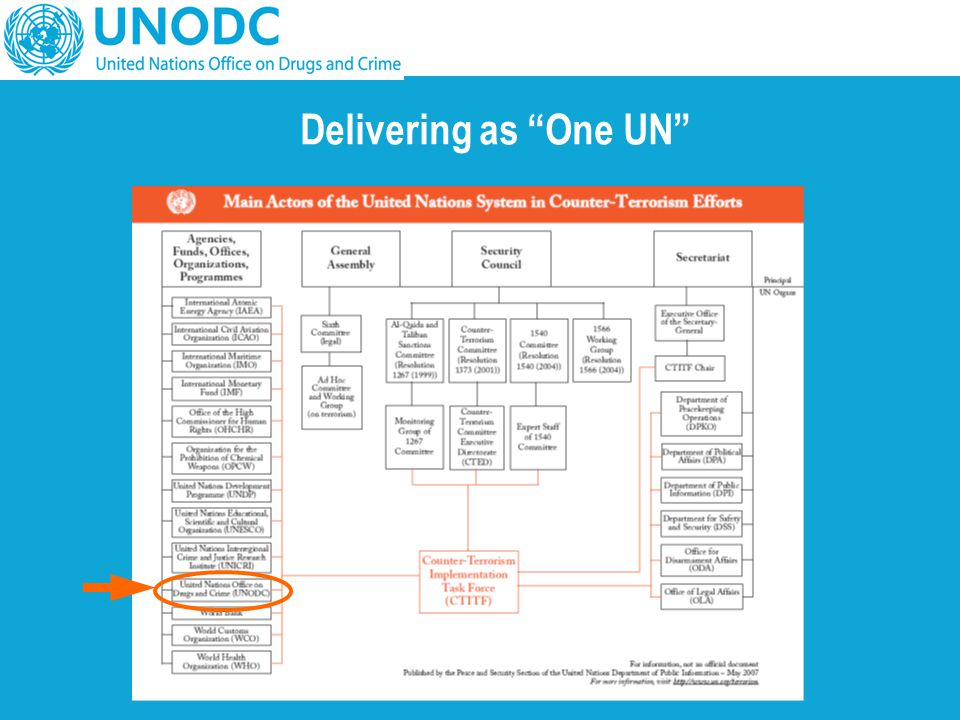 "Delivering as ""One UN"""