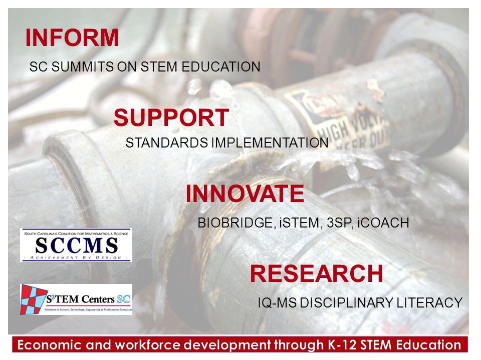 Region ___ INFORM SUPPORT INNOVATE RESEARCH SC SUMMITS ON STEM EDUCATION STANDARDS IMPLEMENTATION BIOBRIDGE, iSTEM, 3SP, iCOACH IQ-MS DISCIPLINARY LITERACY