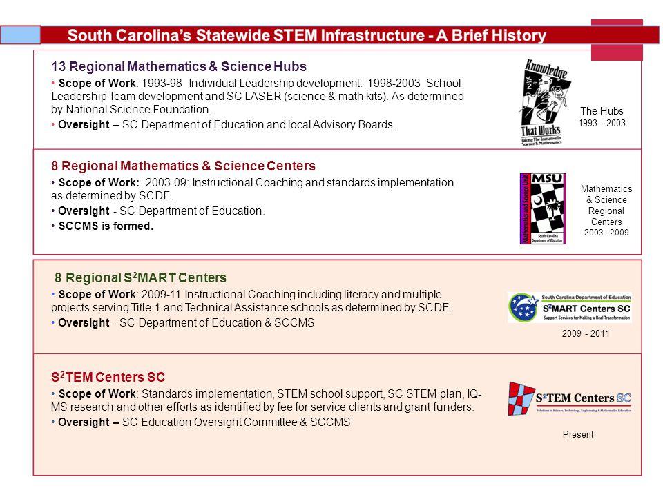 The Hubs 1993 - 2003 Mathematics & Science Regional Centers 2003 - 2009 2009 - 2011 13 Regional Mathematics & Science Hubs Scope of Work: 1993-98 Individual Leadership development.