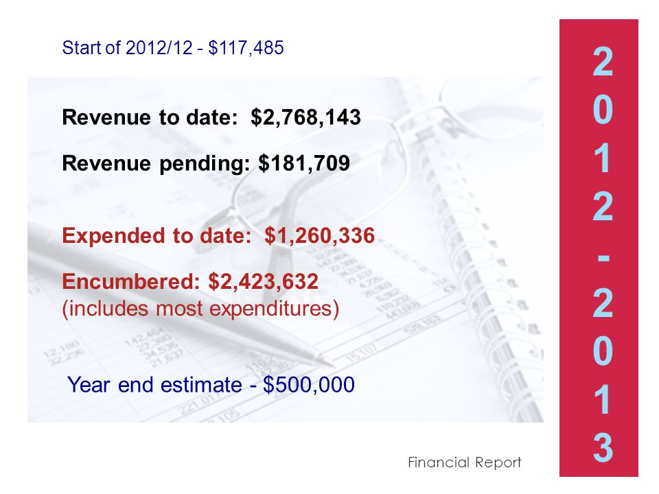 2012-20132012-2013 Financial Report Start of 2012/12 - $117,485 Revenue to date: $2,768,143 Revenue pending: $181,709 Expended to date: $1,260,336 Encumbered: $2,423,632 (includes most expenditures) Year end estimate - $500,000