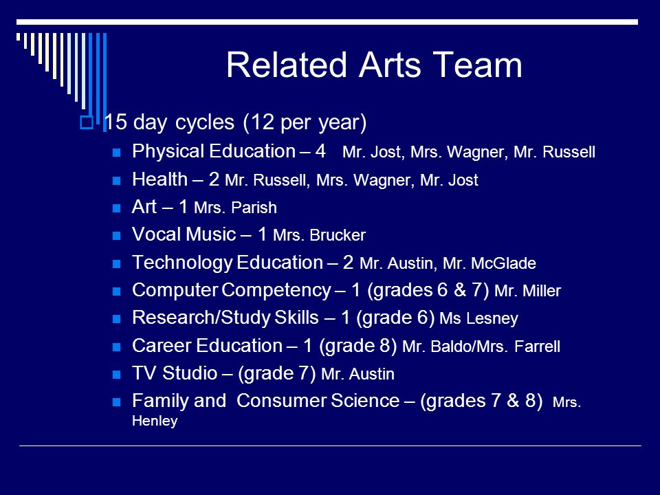 Related Arts Team  15 day cycles (12 per year) Physical Education – 4 Mr.