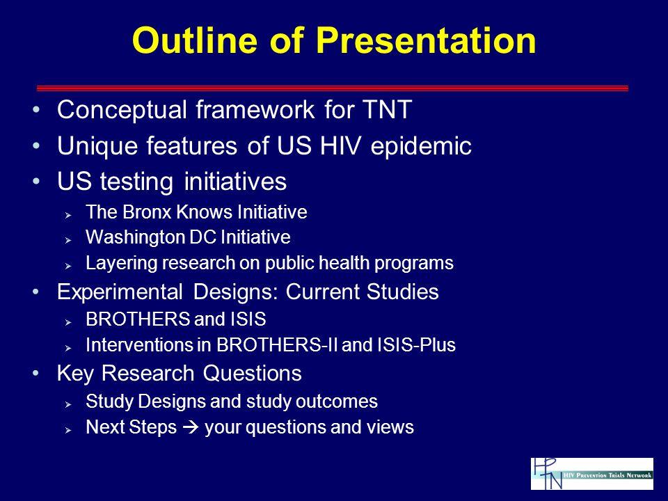 HIV Testing in NHIS: 2006 U.S.