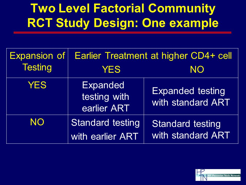 Two Level Factorial Community RCT Study Design: One example Expansion of Testing Earlier Treatment at higher CD4+ cell YES NO YES Expanded testing with earlier ART Expanded testing with standard ART NO Standard testing with earlier ART Standard testing with standard ART