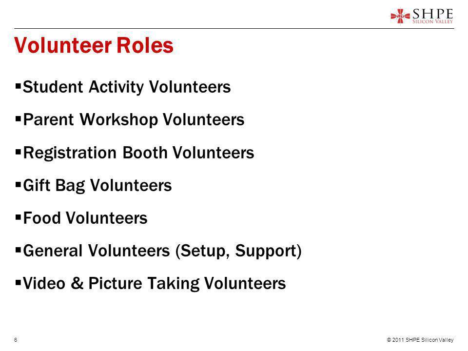 © 2011 SHPE Silicon Valley6 Volunteer Roles  Student Activity Volunteers  Parent Workshop Volunteers  Registration Booth Volunteers  Gift Bag Volunteers  Food Volunteers  General Volunteers (Setup, Support)  Video & Picture Taking Volunteers