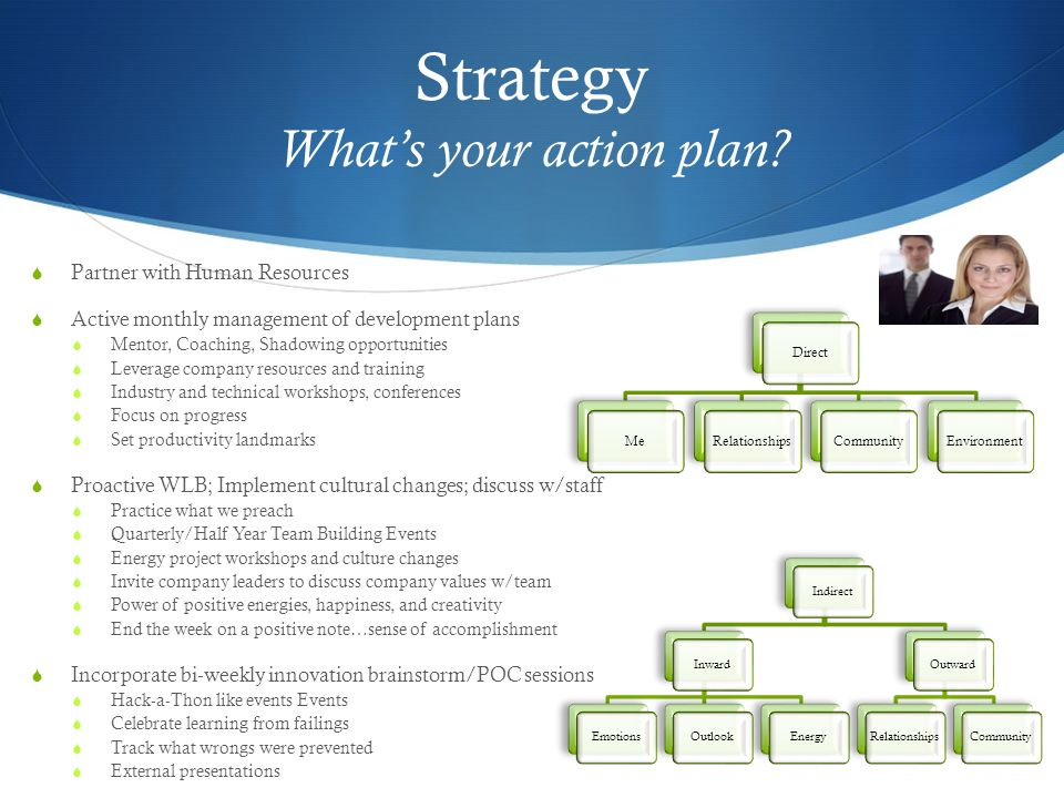 Strategy What's your action plan.