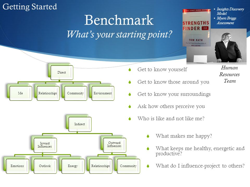 Benchmark What's your starting point.