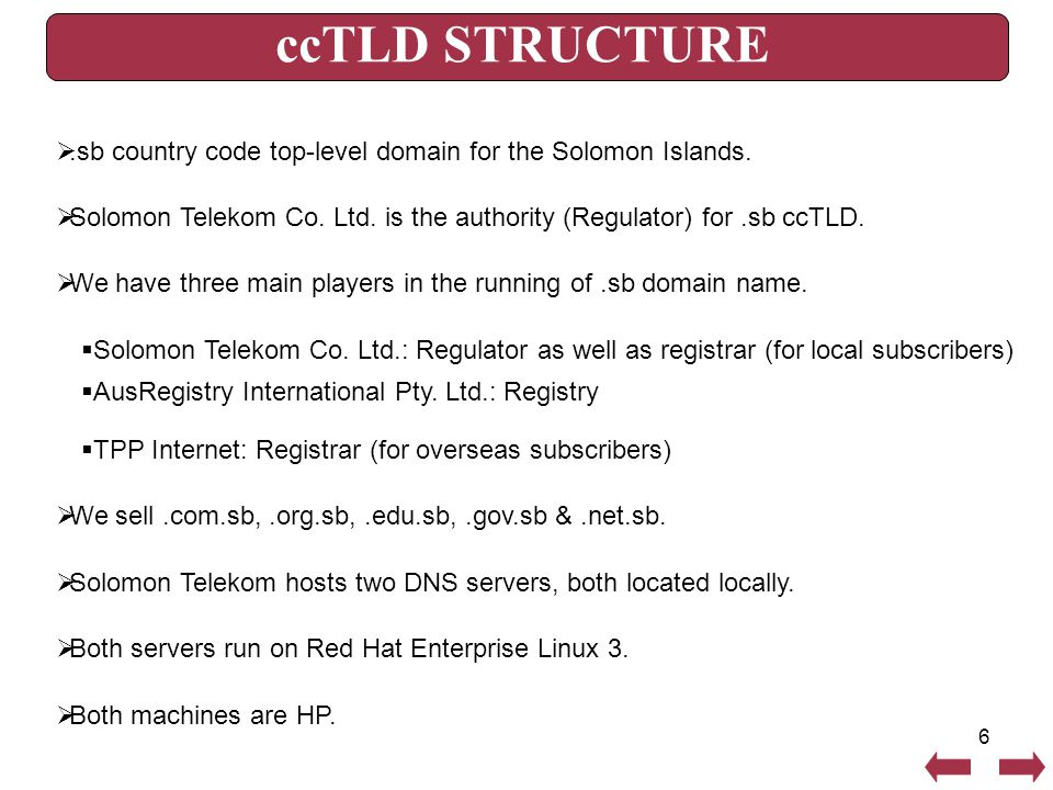 6 ccTLD STRUCTURE .sb country code top-level domain for the Solomon Islands.
