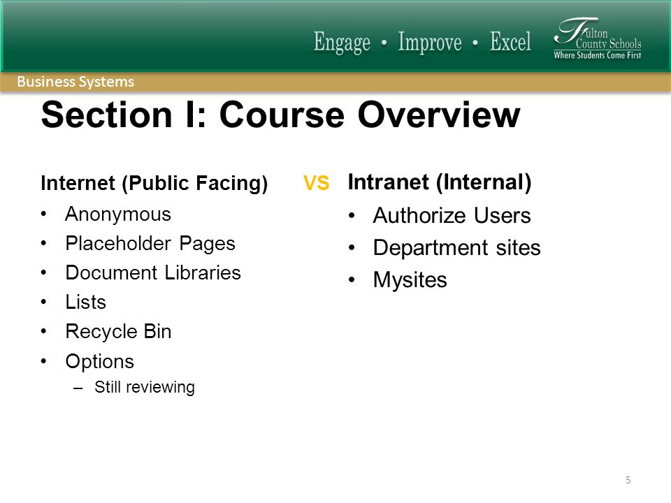 Business Systems Section I: Course Overview Internet (Public Facing) VS Anonymous Placeholder Pages Document Libraries Lists Recycle Bin Options –Still reviewing Intranet (Internal) Authorize Users Department sites Mysites 5