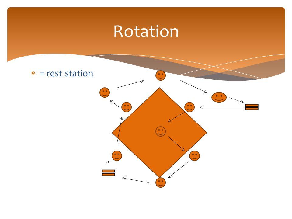  = rest station Rotation
