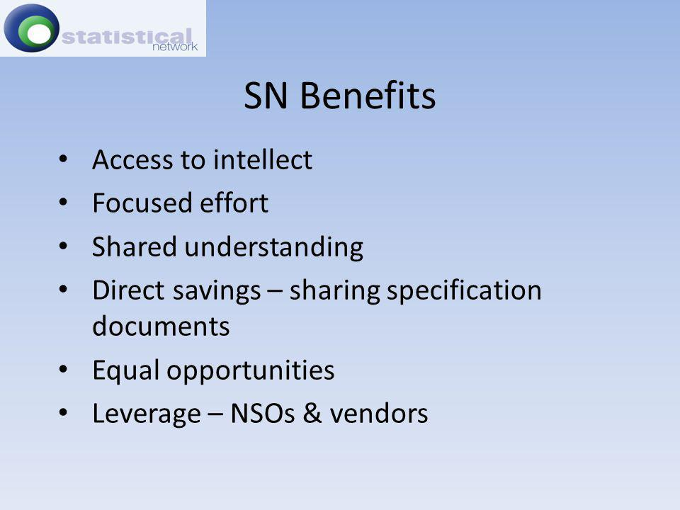 SN Benefits Access to intellect Focused effort Shared understanding Direct savings – sharing specification documents Equal opportunities Leverage – NSOs & vendors