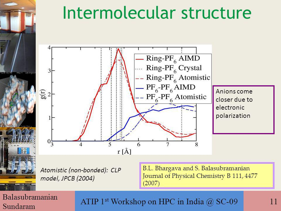 Balasubramanian Sundaram ATIP 1 st Workshop on HPC in India @ SC-0911 Intermolecular structure Anions come closer due to electronic polarization B.L.