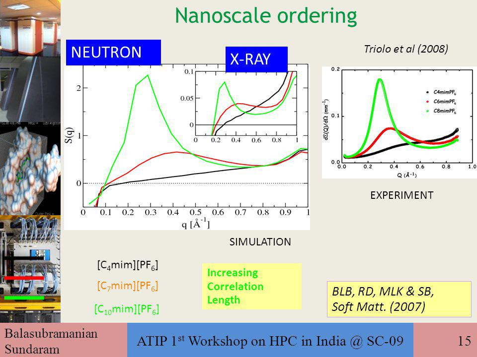 Balasubramanian Sundaram ATIP 1 st Workshop on HPC in India @ SC-0915 Nanoscale ordering NEUTRON X-RAY [C 4 mim][PF 6 ] [C 10 mim][PF 6 ] [C 7 mim][PF 6 ] Increasing Correlation Length Triolo et al (2008) SIMULATION EXPERIMENT BLB, RD, MLK & SB, Soft Matt.