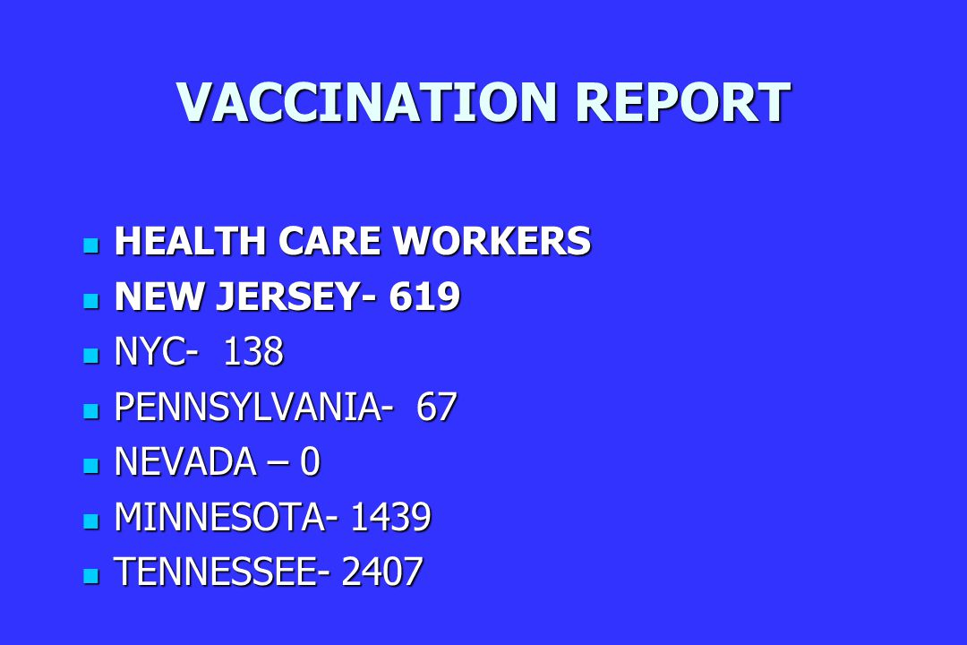 VACCINATION REPORT HEALTH CARE WORKERS HEALTH CARE WORKERS NEW JERSEY- 619 NEW JERSEY- 619 NYC- 138 NYC- 138 PENNSYLVANIA- 67 PENNSYLVANIA- 67 NEVADA – 0 NEVADA – 0 MINNESOTA- 1439 MINNESOTA- 1439 TENNESSEE- 2407 TENNESSEE- 2407