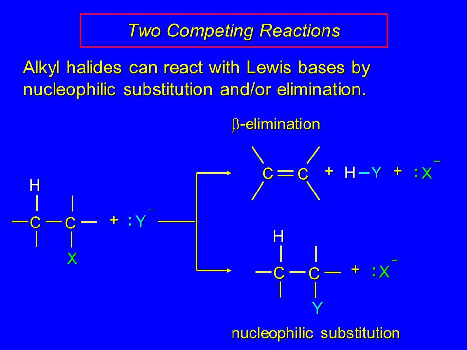 Alkyl halides can react with Lewis bases by nucleophilic substitution and/or elimination. C CHX + Y : – C C Y H X : – + C C + H Y X : – +  -eliminati