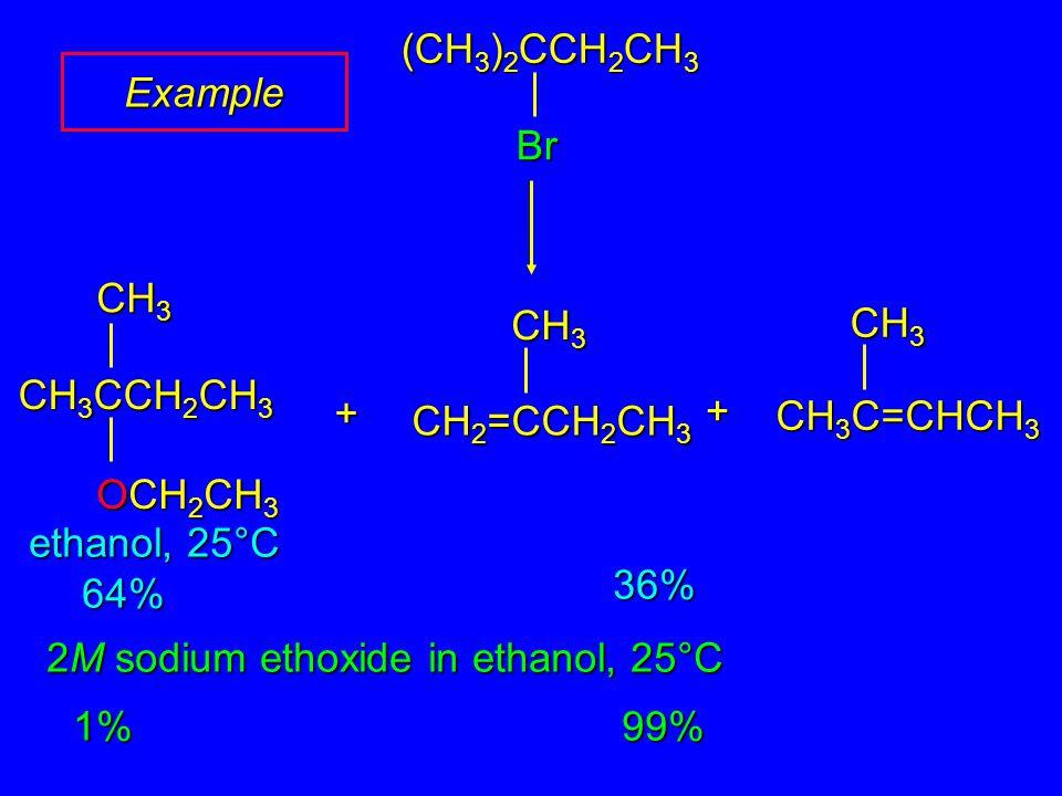 (CH 3 ) 2 CCH 2 CH 3 Br + CH 3 CCH 2 CH 3 OCH 2 CH 3 CH 3 CH 2 =CCH 2 CH 3 CH 3 CH 3 C=CHCH 3 CH 3 + ethanol, 25°C 64% 36% 2M sodium ethoxide in ethan