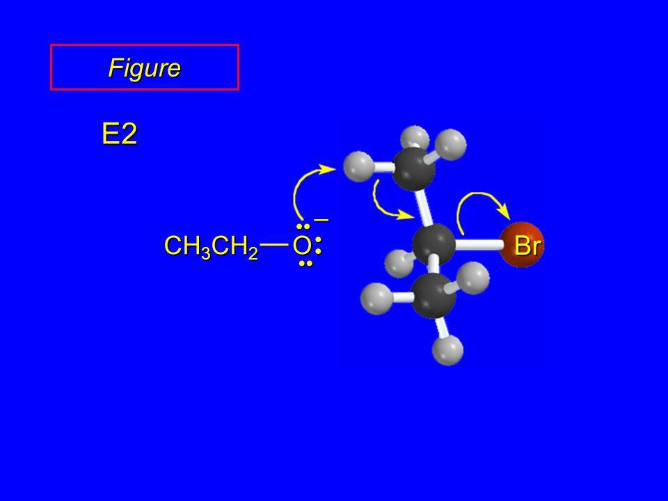Br E2 Figure CH 3 CH 2 O –