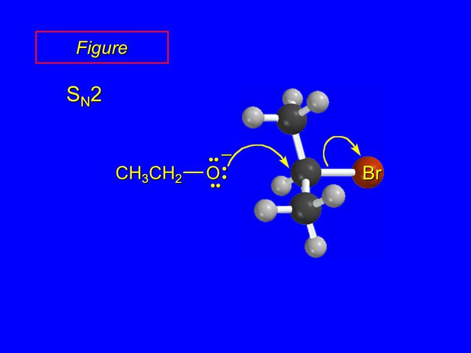 Br SN2SN2SN2SN2 Figure CH 3 CH 2 O –