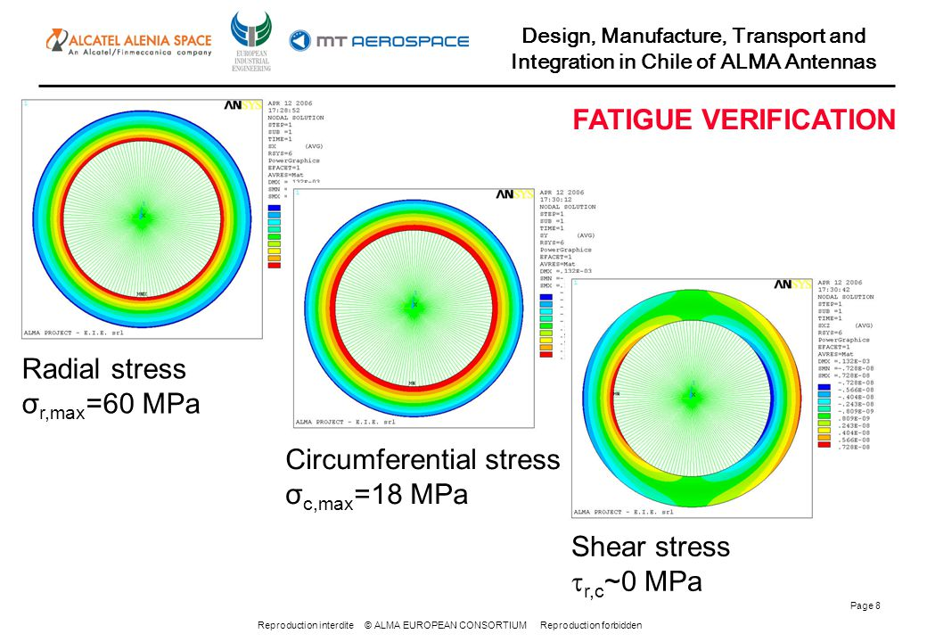 Reproduction interdite © ALMA EUROPEAN CONSORTIUM Reproduction forbidden Design, Manufacture, Transport and Integration in Chile of ALMA Antennas Page 8 Radial stress σ r,max =60 MPa Circumferential stress σ c,max =18 MPa Shear stress  r,c ~0 MPa FATIGUE VERIFICATION