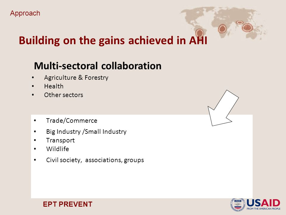 EPT PREVENT Building on the gains achieved in AHI Trade/Commerce Big Industry /Small Industry Transport Wildlife Civil society, associations, groups Multi-sectoral collaboration Agriculture & Forestry Health Other sectors Approach