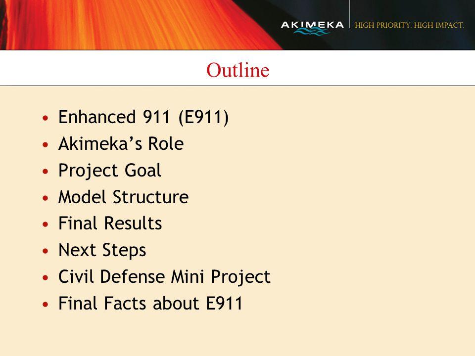 Civil Defense Map Features