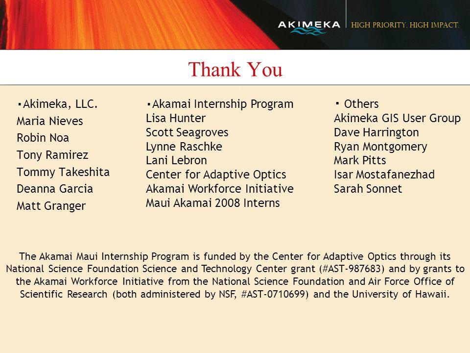 Thank You ▪ Akimeka, LLC.
