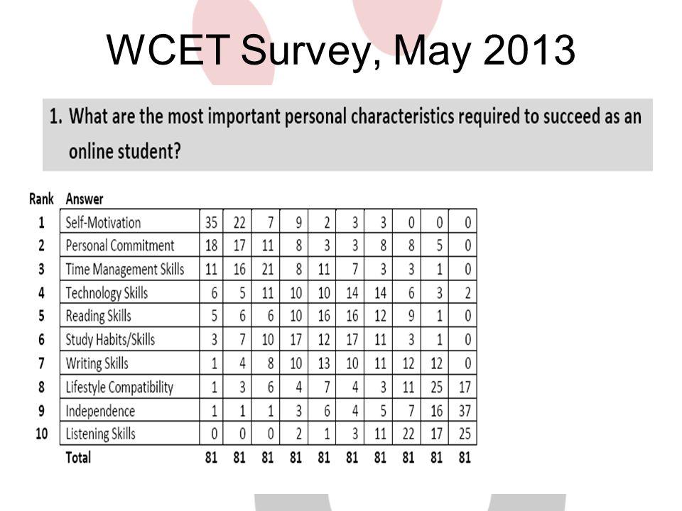 WCET Survey, May 2013