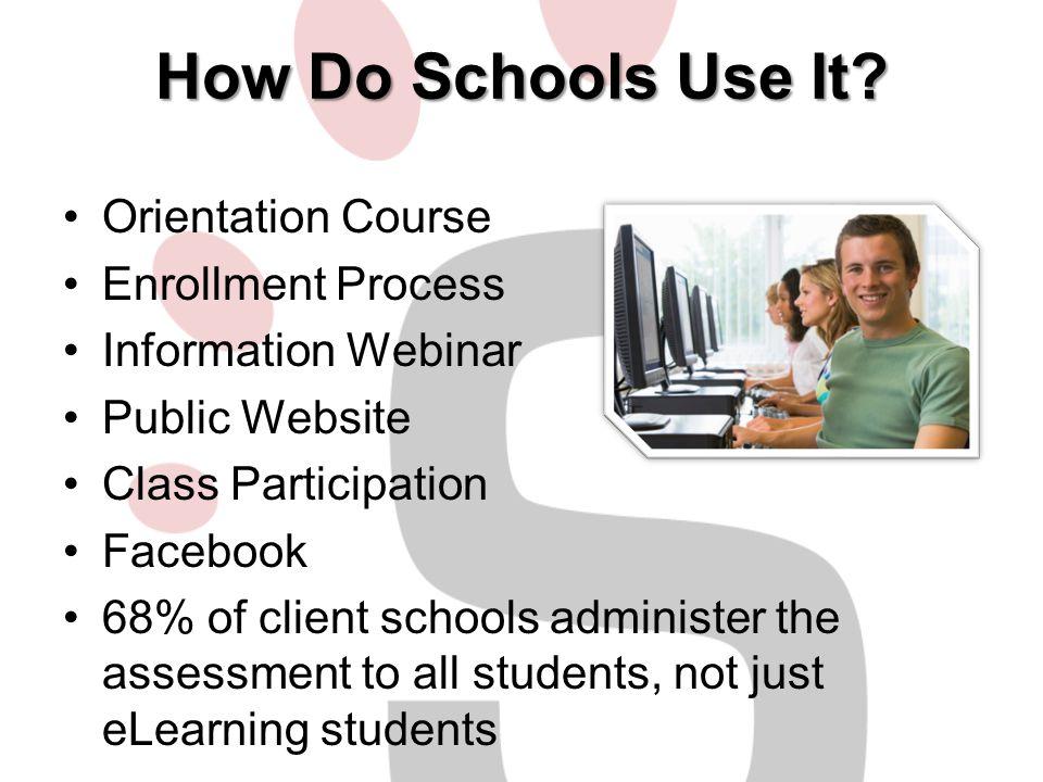 How Do Schools Use It? Orientation Course Enrollment Process Information Webinar Public Website Class Participation Facebook 68% of client schools adm