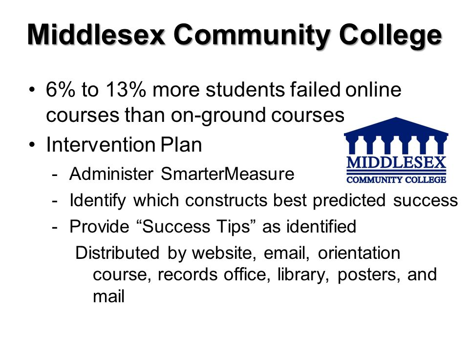 Middlesex Community College 6% to 13% more students failed online courses than on-ground courses. Intervention Plan -Administer SmarterMeasure -Identi
