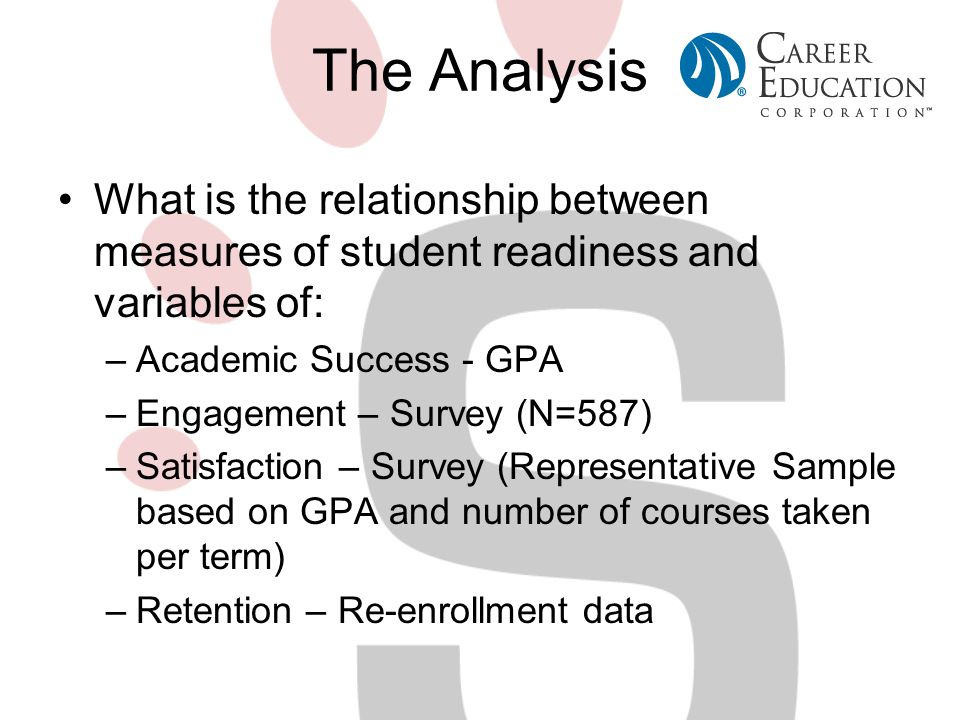 The Analysis What is the relationship between measures of student readiness and variables of: –Academic Success - GPA –Engagement – Survey (N=587) –Sa