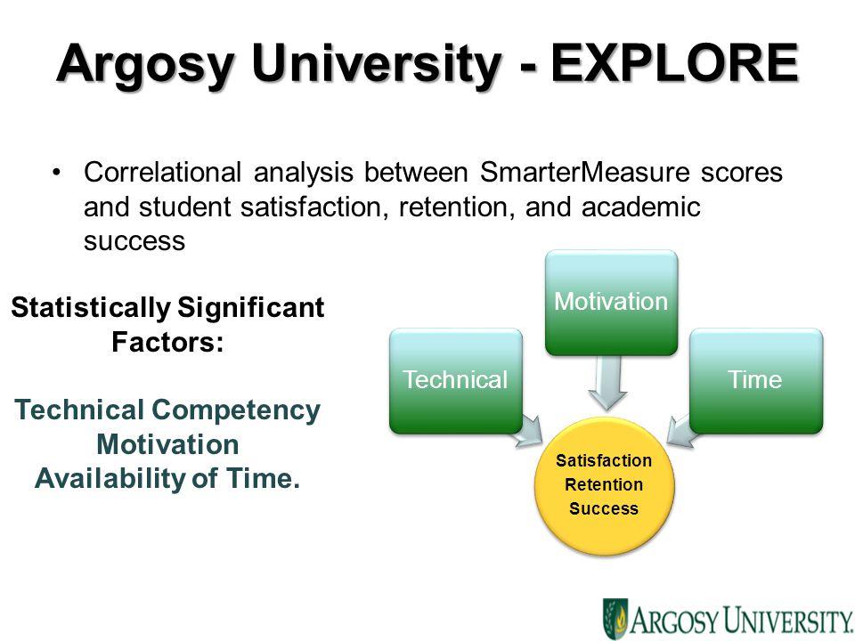 Argosy University - EXPLORE Correlational analysis between SmarterMeasure scores and student satisfaction, retention, and academic success Satisfactio