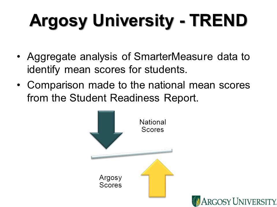 Argosy University - TREND Aggregate analysis of SmarterMeasure data to identify mean scores for students. Comparison made to the national mean scores